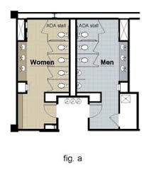 Image result for public bathroom layout dimensions in meters