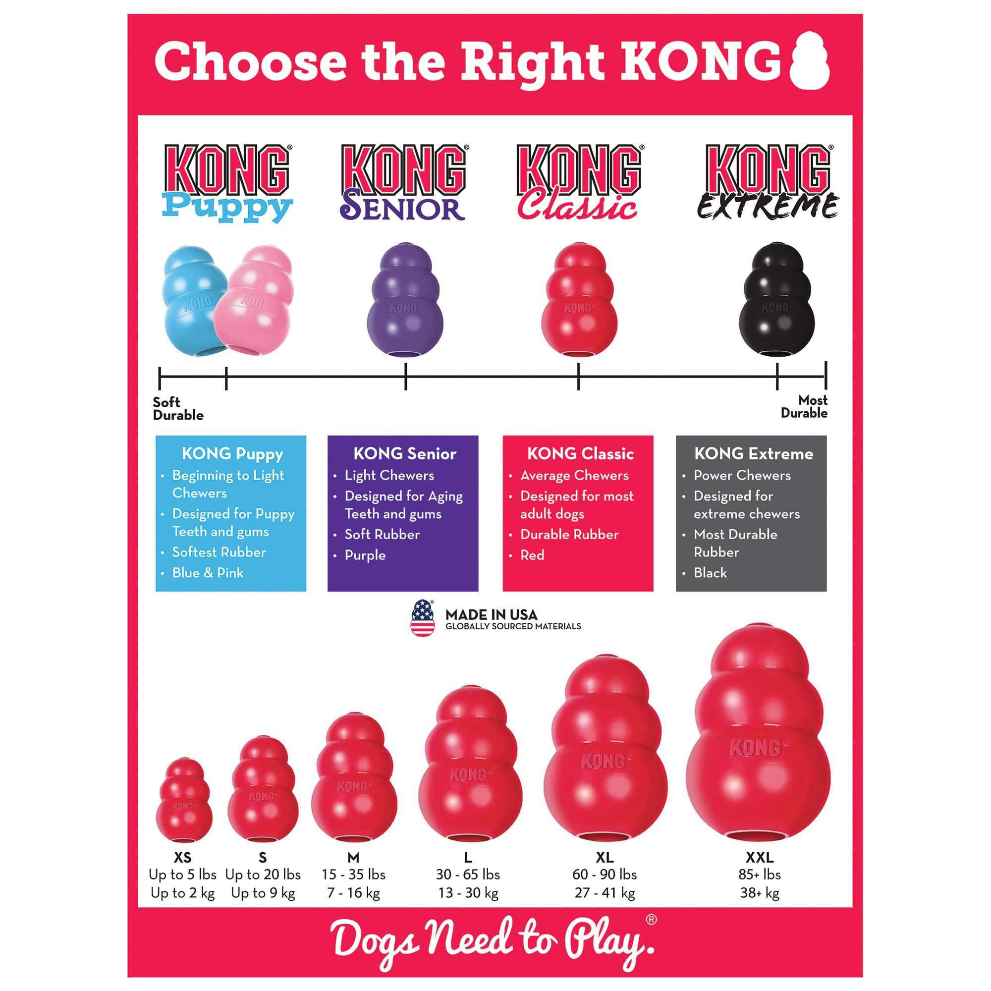 Kong Classic Dog Toy X Small Red Kong Dog Toys Kong Classic