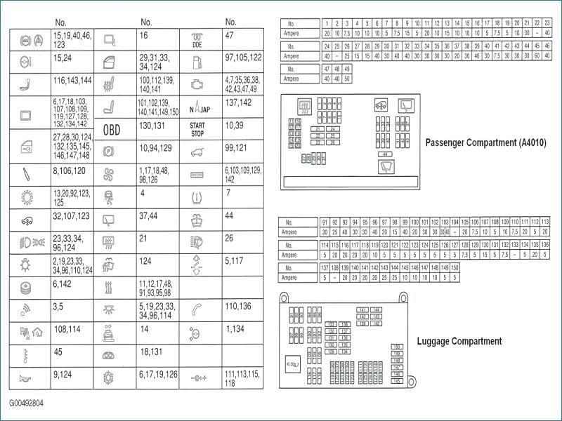 Image Result For 2012 Bmw X5 Fuse Diagram Rear Panel ภาพร างรอยส ก