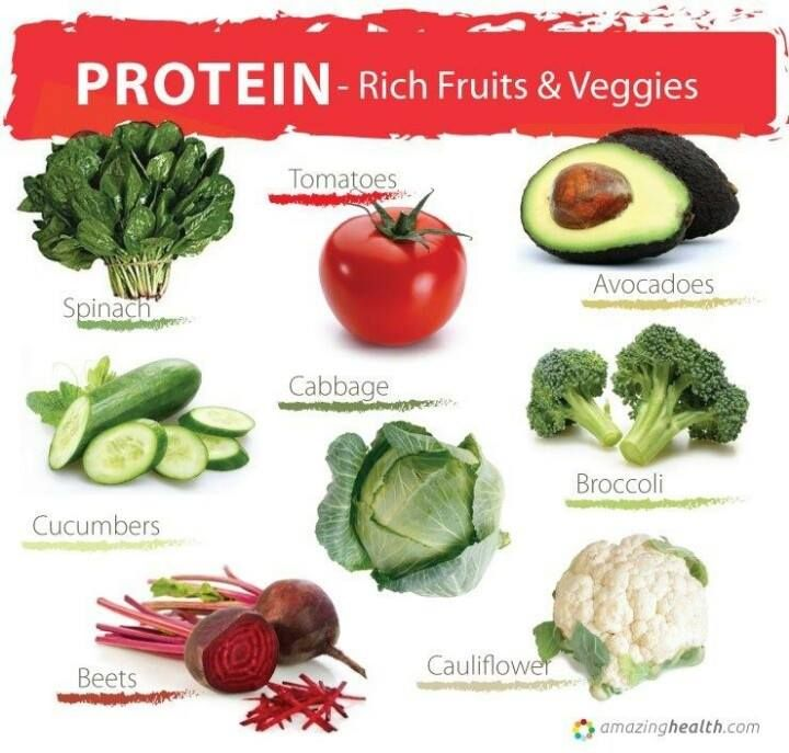 Fruits and vegetables rich in protein eat clean pinterest fruits and vegetables rich in protein workwithnaturefo