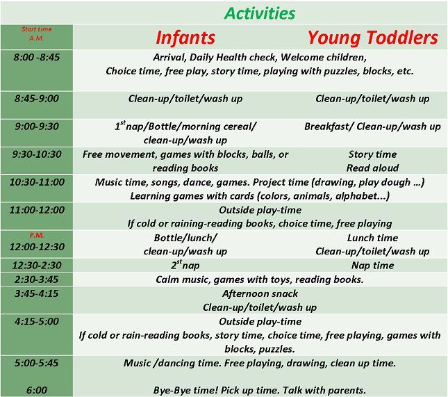 Sample infant daily schedule google search childcare for Child care daily routine template