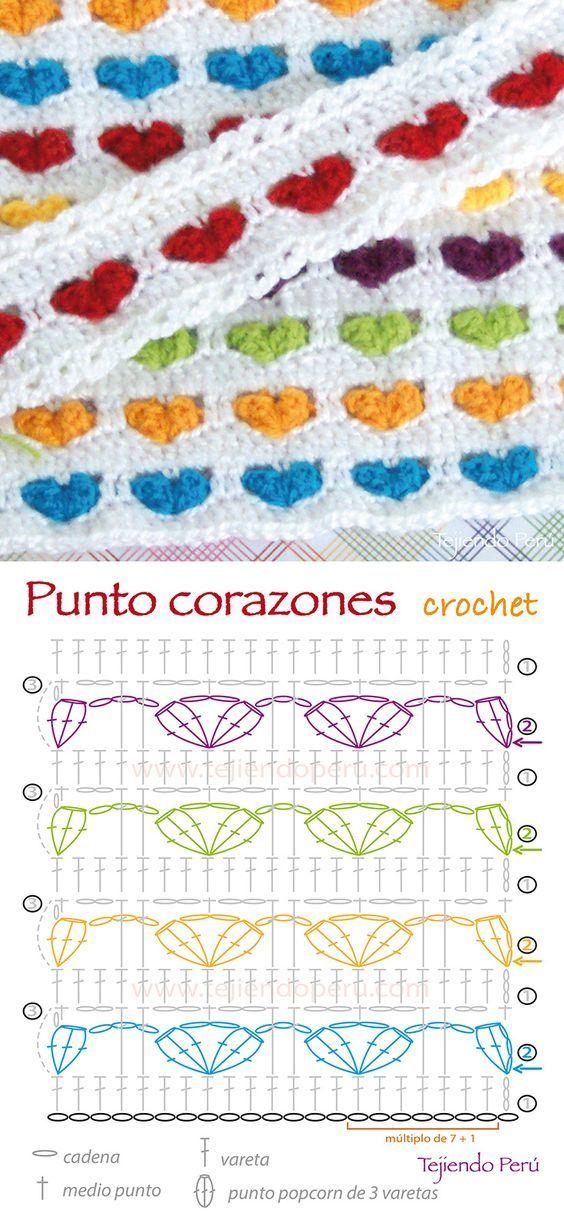 Crochet: diagrama de la puntada corazones tejida a crochet ...