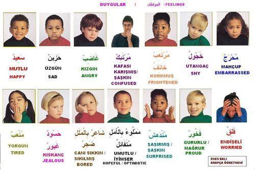 Feelings English Arabic Turkish Preschool Visual Turkish Language Learn Turkish Language Learn Turkish