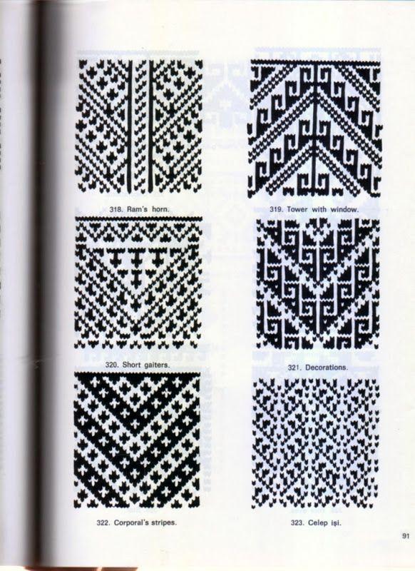 Pin de andreika en Patrones dos agujas | Pinterest | Knitting ...