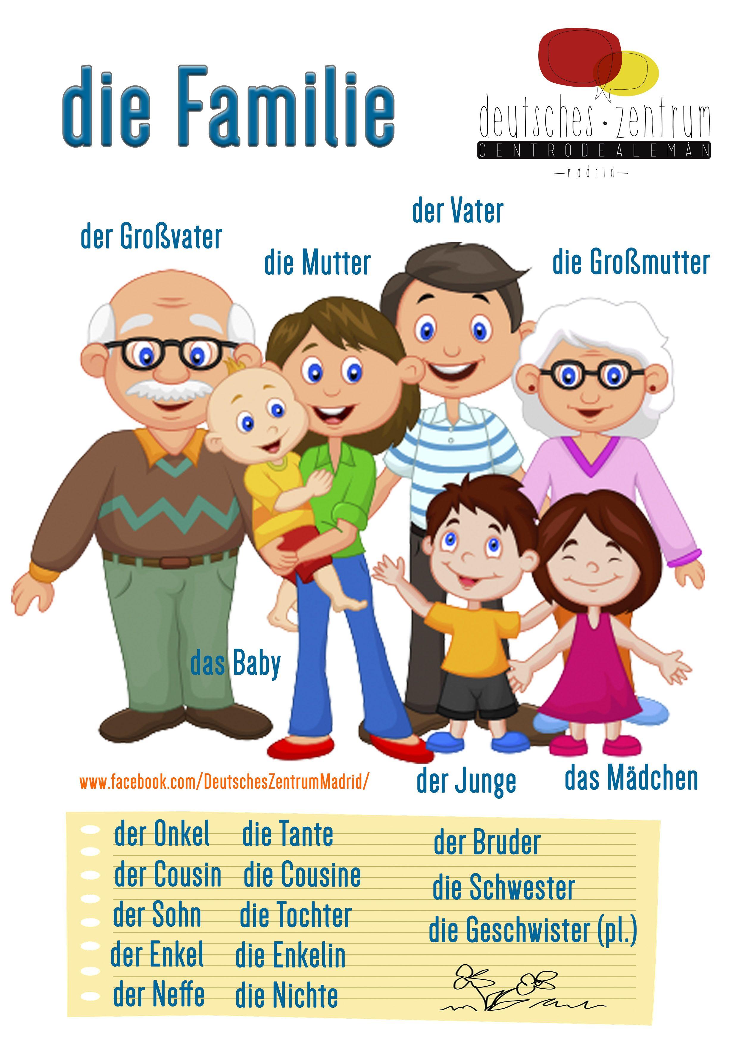 Familie Deutsch Wortschatz Grammatik German DAF Alemán Vocabulario