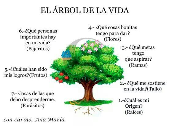 Árbol d la vida