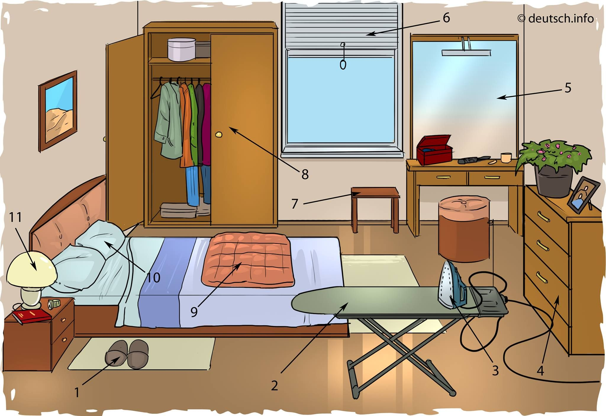 das Schlafzimmer Bilder mit Vokabular DAF Pinterest