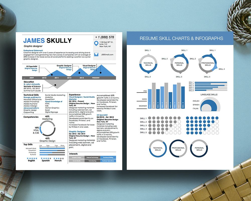 James Skully Cover  Work    Resume Skills Infographic