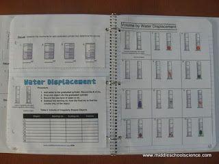 water displacement worksheet - Boras.winkd.co