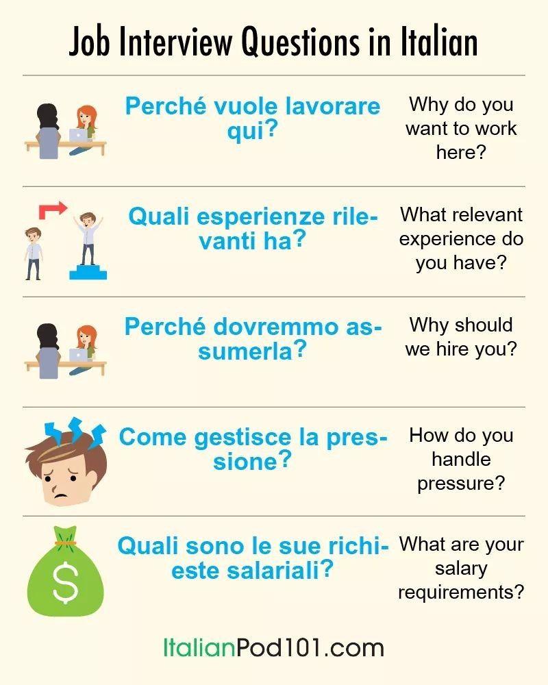 Pin By Ulku Bilgenoglu On Italyanca Learn French Online Learn Greek Learn German