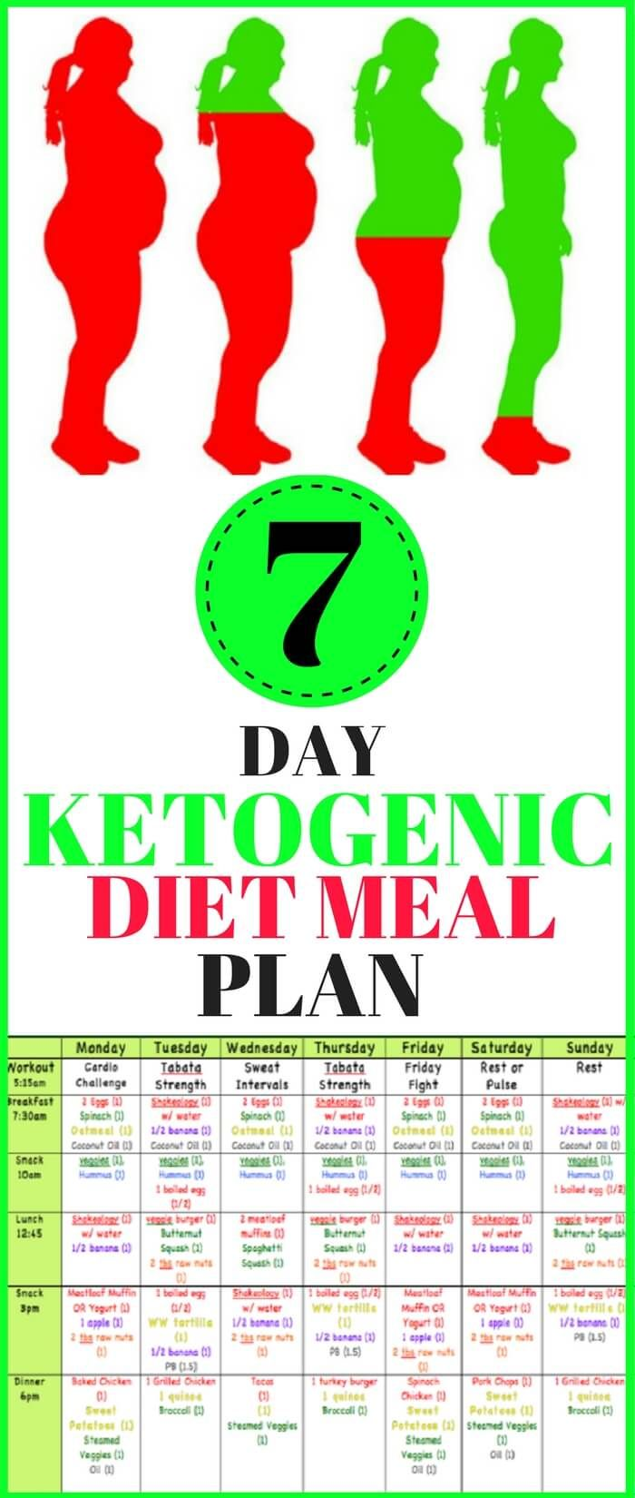 Ketogenic Diet 7 Day Ketogenic Diet Meal Plan No Carb Diets Ketogenic Diet Meal Plan Keto Diet Meal Plan