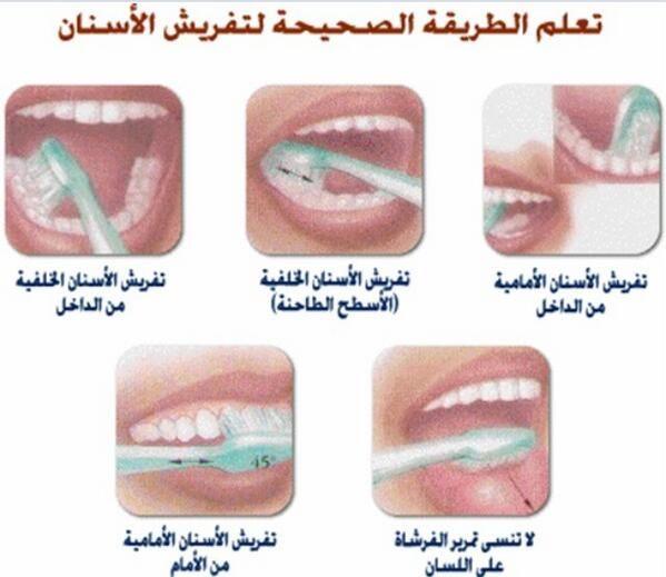الشامل لطب الأسنان On Twitter Beauty Skin Care Routine Beauty Care Routine Skin Care Women