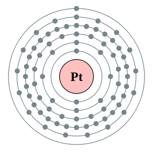 Electron shells of platinum (2, 8, 18, 32, 17, 1) | PEM