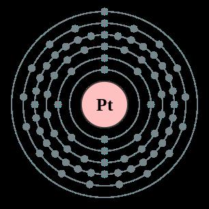 electron shells of platinum (2, 8, 18, 32, 17, 1) pem fuel cells
