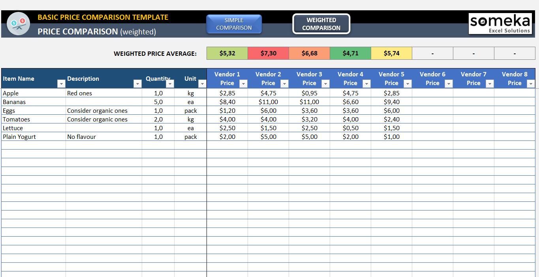 Excel Price Comparison Template Compare Vendors In Excel Price Comparison Excel Templates Templates