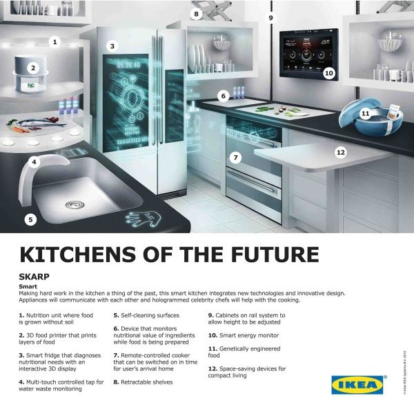 The Apple IPad Will Be The Main Control Centre For The Kitchen Of The  Future, According To Ikea Who Has Peered Into Its Crystal Ball And  Predicted What The ...