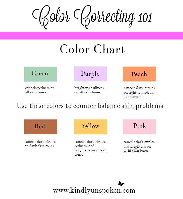 Color Correcting 101 for Makeup Beginners Beauty Tips  Tricks
