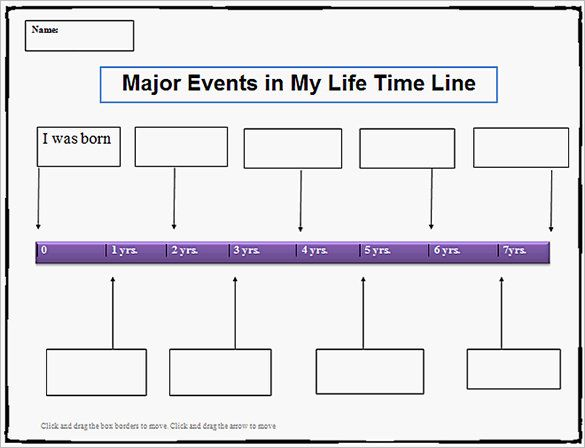 7 personal timeline templates