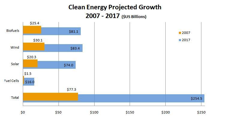 Good Arguments For Renewable Energy