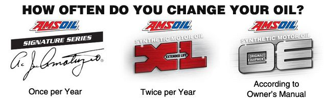 Signature Series 5w 30 Synthetic Motor Oil