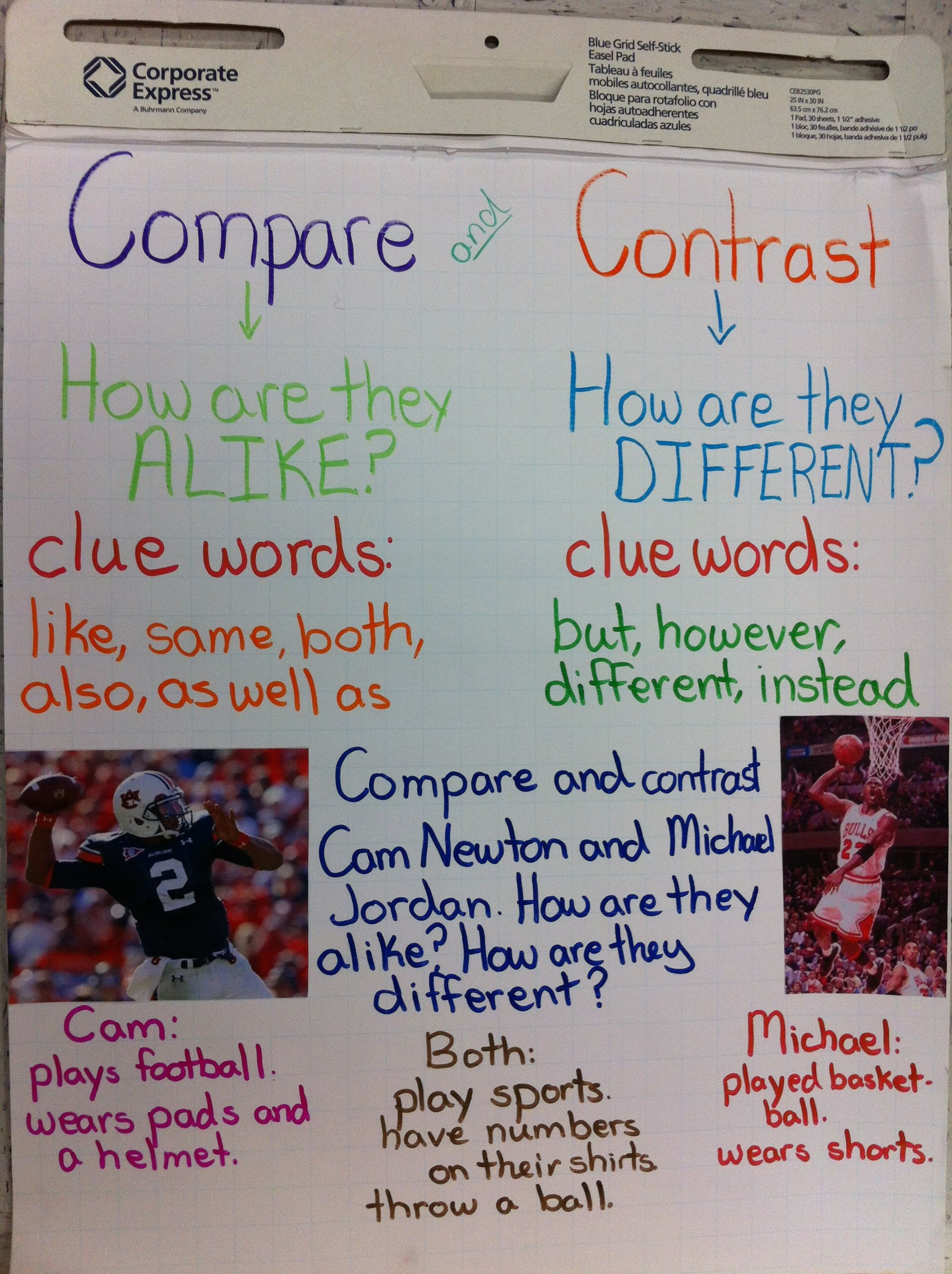 Compare and Contrast anchor chart | writing | Pinterest