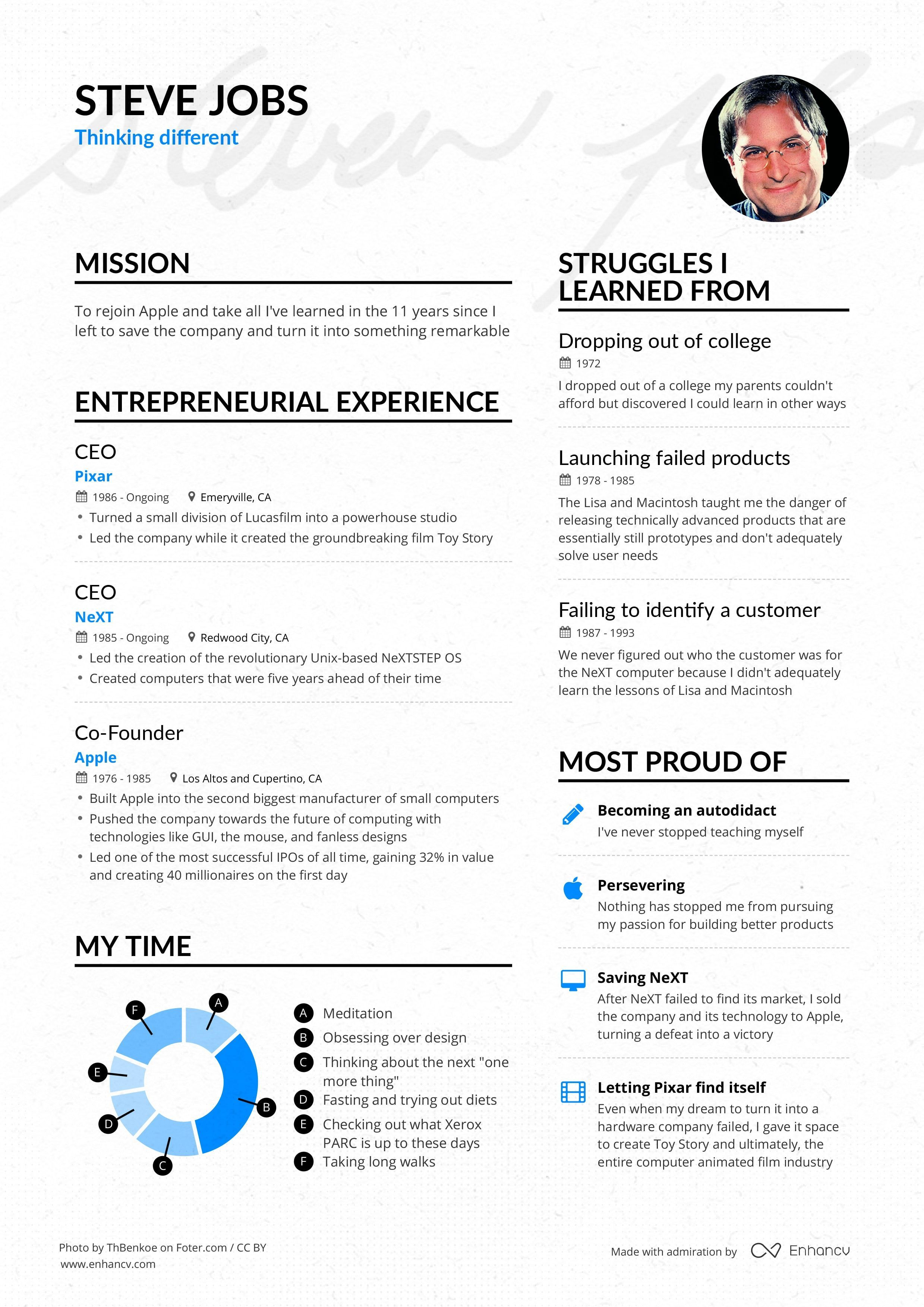 Ceo Resumes Impressive Former Apple Ceo Resume Steve Jobs  Resume Examples  Pinterest .