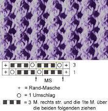 Photo of Bilder für einfaches lochmuster stricken  Bilder auf Anfrage einfaches lochmust…