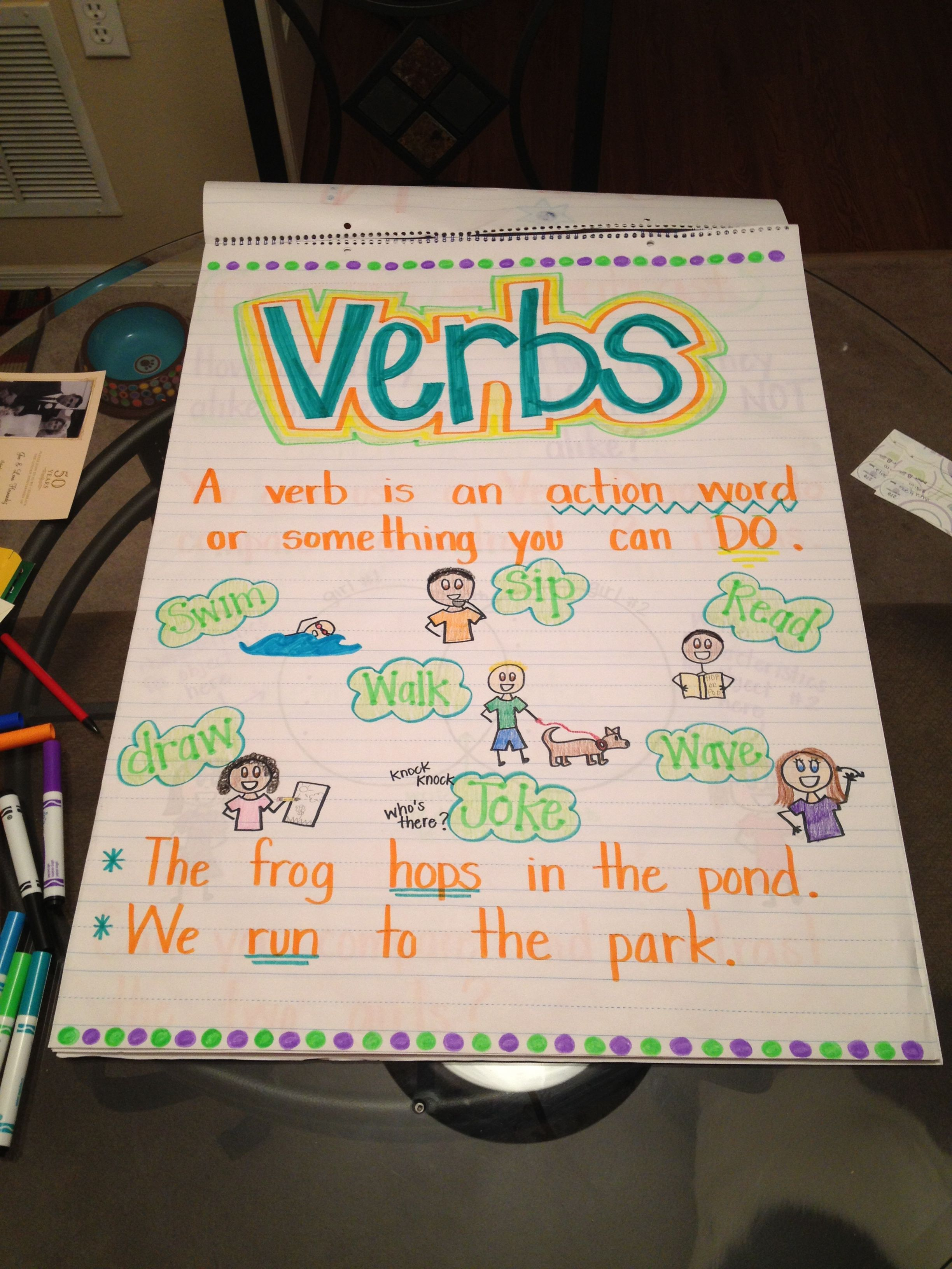 verbs anchor chart teaching reading comprehension pinterest