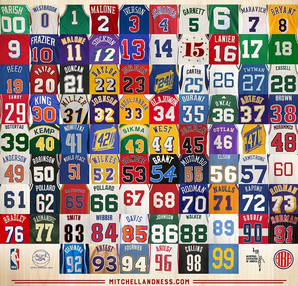 Noticias Nba Cuáles Son Los Mejores Jugadores En Llevar Cada Número En La Nba Marca Com Baloncesto Jugadores De Baloncesto Jugadores De La Nba