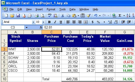 Sales Progress Excel Template For Tracking Sales Results Excel
