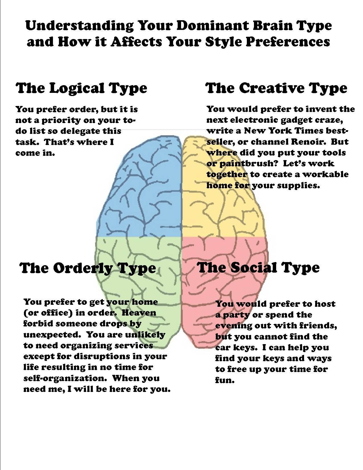 Dominant Brain Tyoe Mbti Sp Blue Sj Green Nt Yellow Nf Red Learning Theory Creative Type Brain