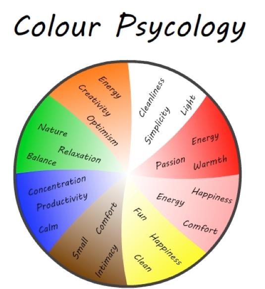 Paint Colors For Depression