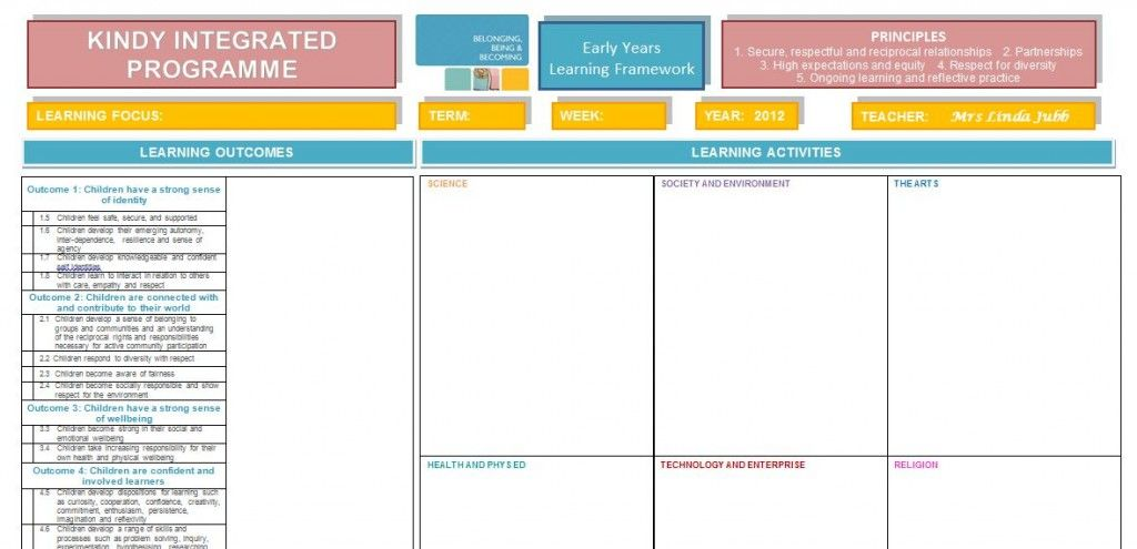 early years learning framework planning templates - i 39 ve been trying to get my head around a programming