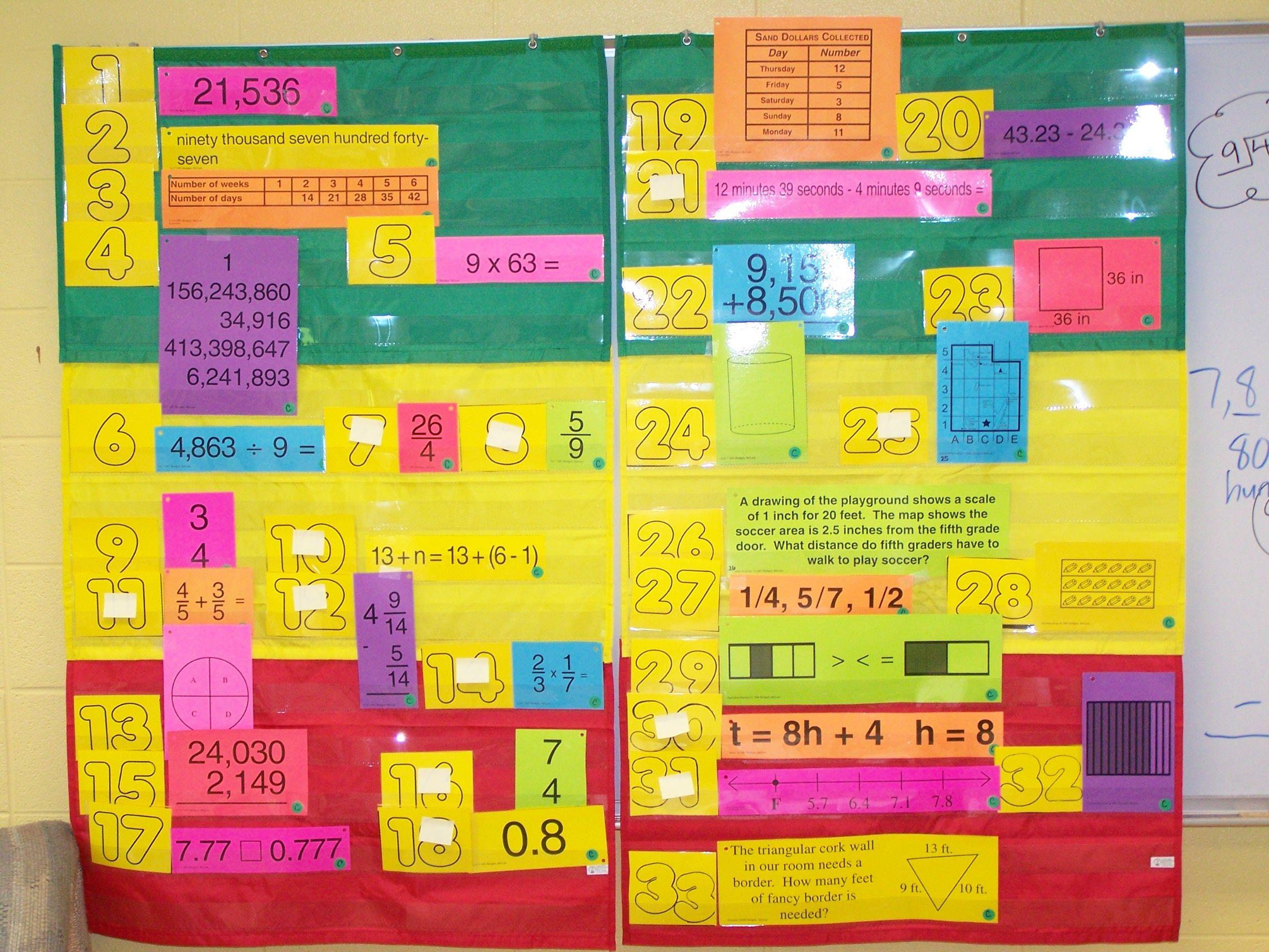 Pocket Charts For Mountain Math Or Mountain Grammar Mountain Math Math Linky Party [ 1728 x 2304 Pixel ]