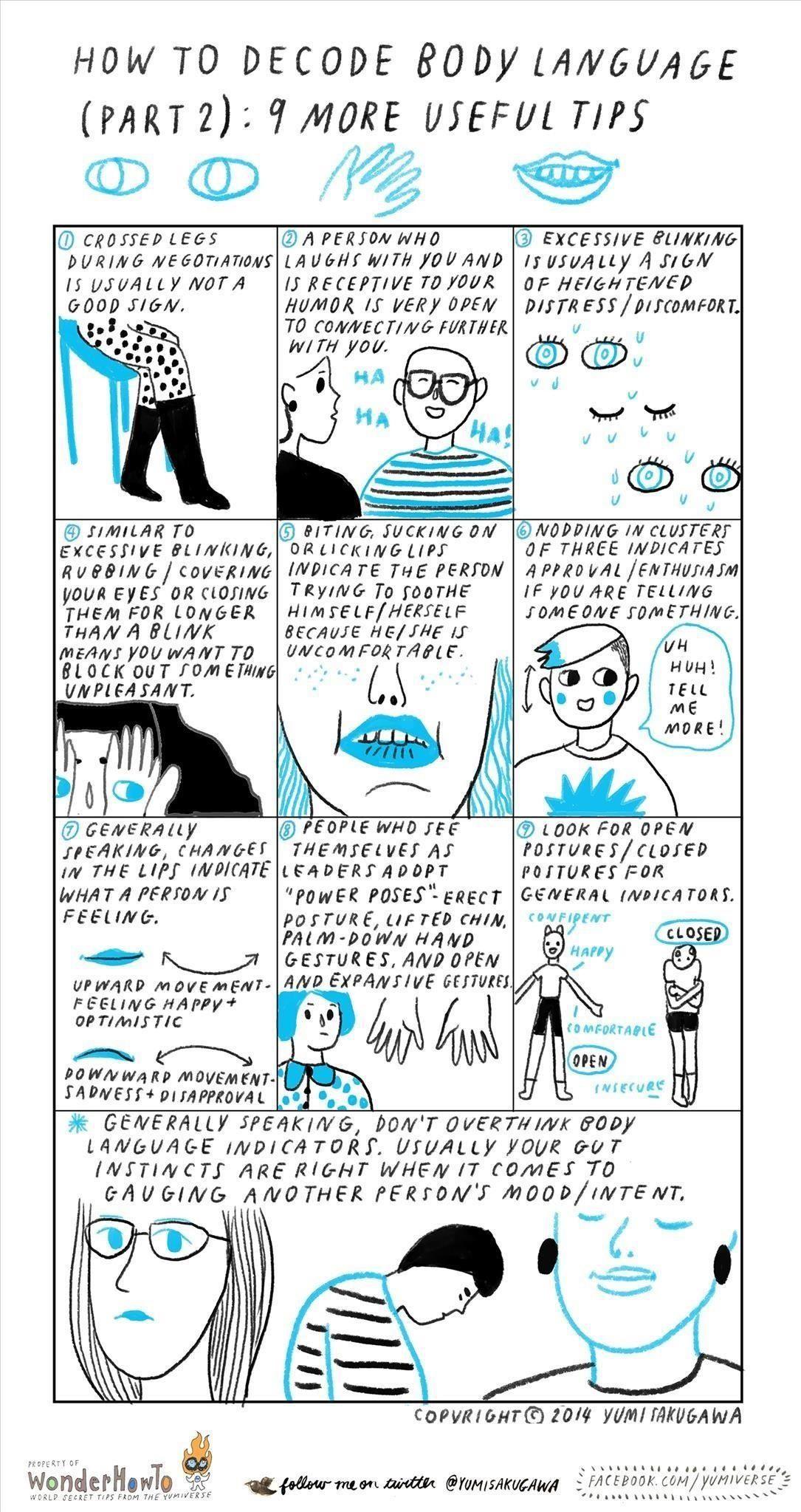 Body Language Part2