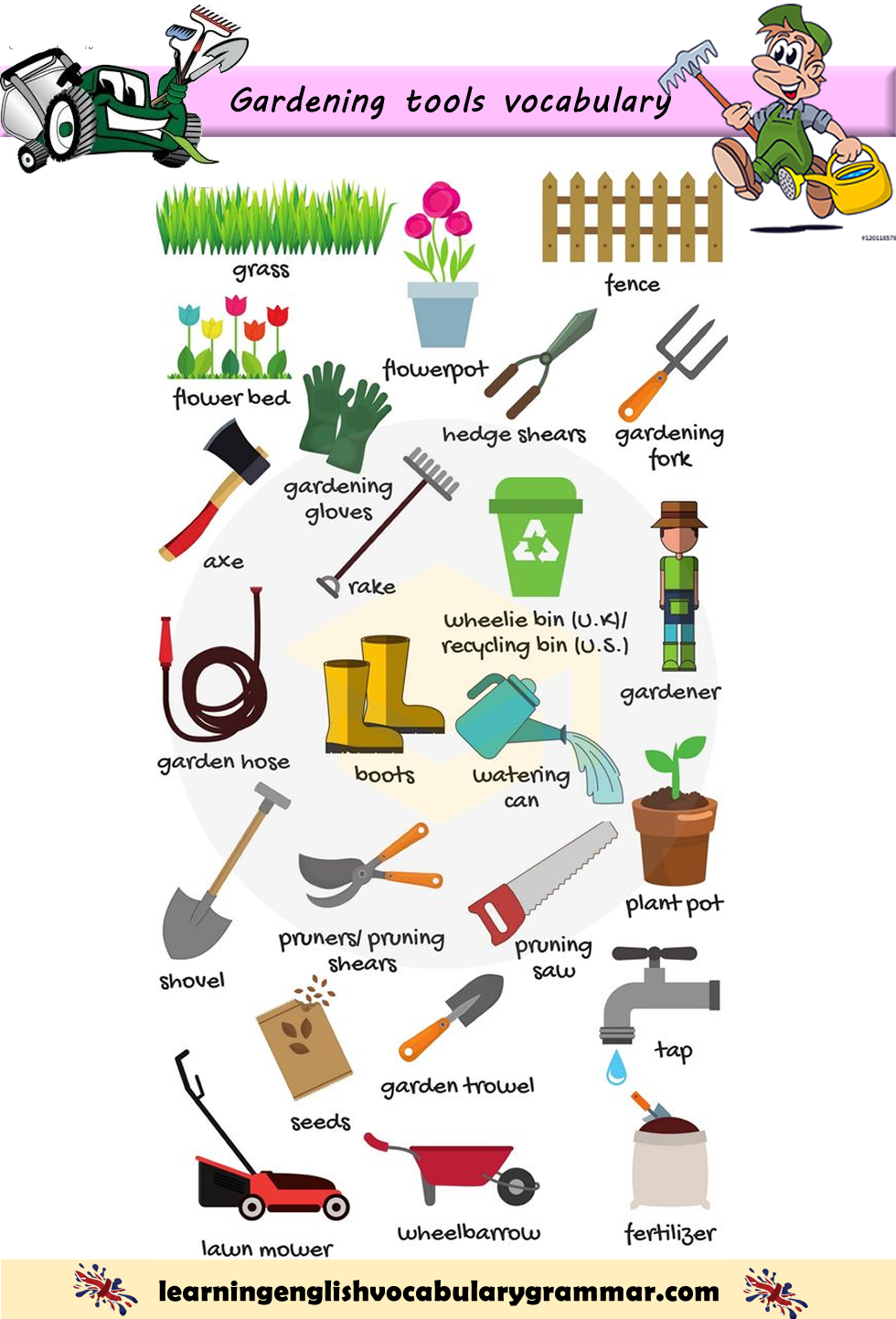 Gardening Tools Vocabulary List With Pictures And Names