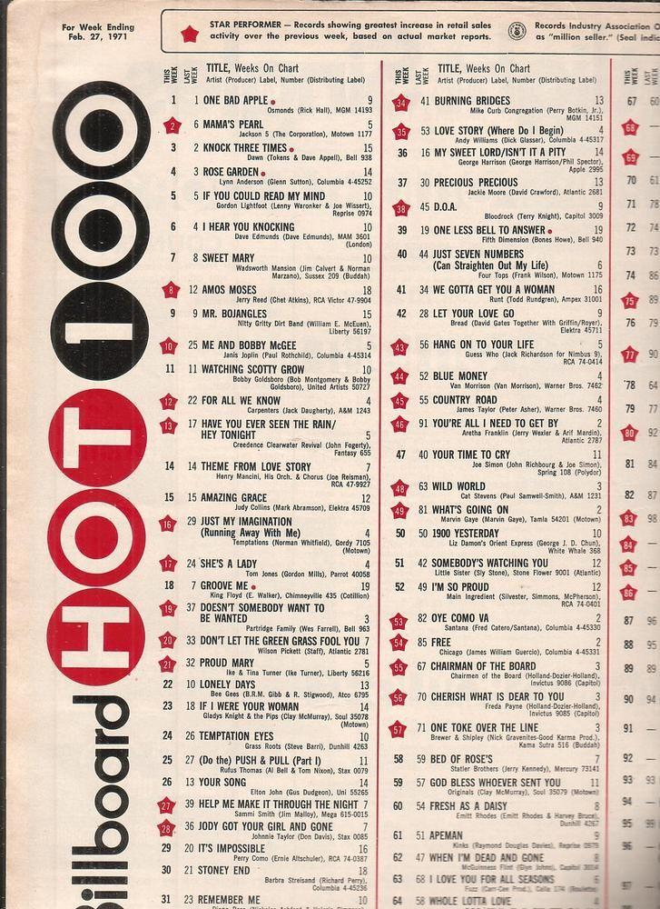 Osmonds- One Bad Apple #1 on Billboard Hot 100 Singles Chart Feb 27