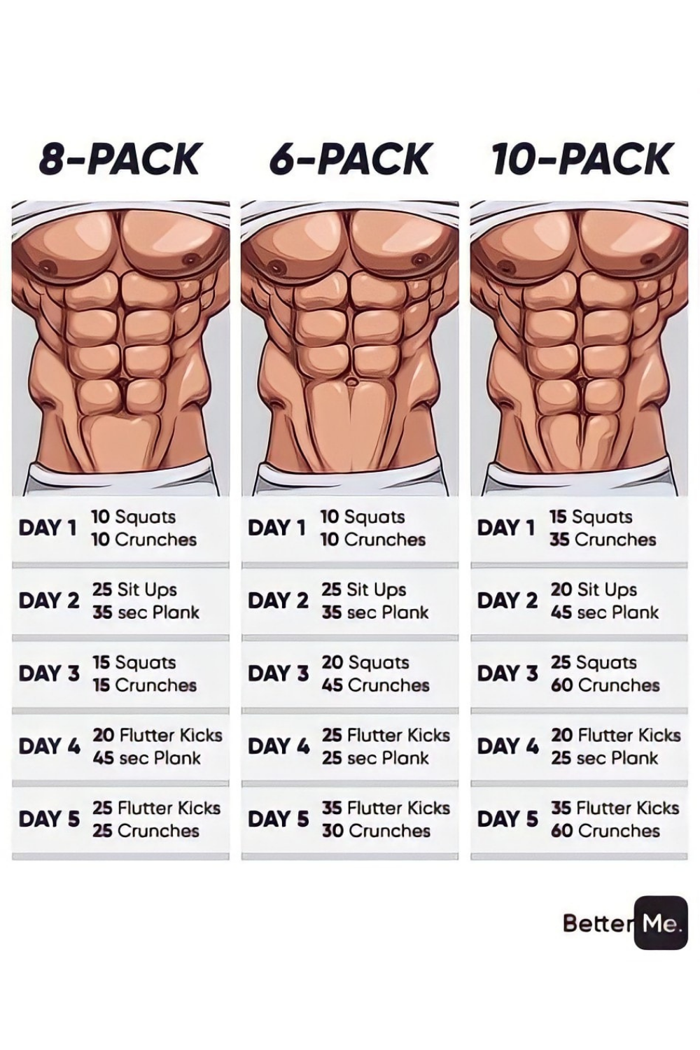 How Can I Get A Six Pack Abs Fast Best 6 Pack Workout Fitness Rapid Abs Workout Workout Challenge Six Pack Abs Workout