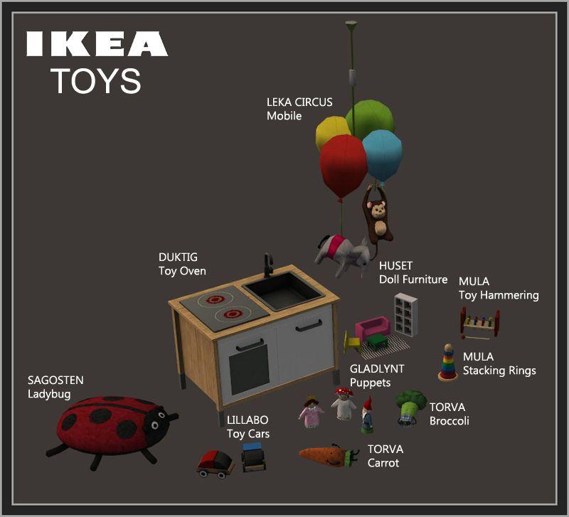 oggetti per the sims2
