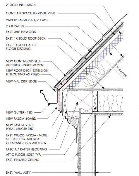 Fascia Vent Zero Eave Hip Roof Venting Design Roofingprojects Roof Construction Hip Roof Roof Detail