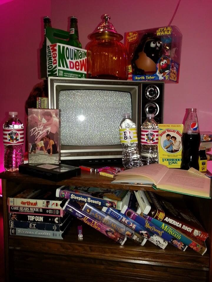 Image Result For Retro 80s Bedroom 80s In 2019