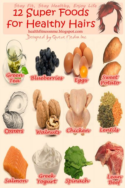 Pin By Marcia Stamm On Fitness Beauty Foods For Healthy Skin Hair Food Healthy