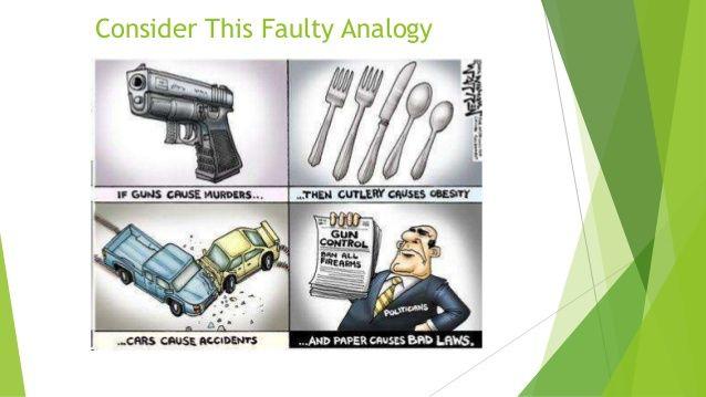 False Analogy Google Search Ap Language Analogy Ap Lang