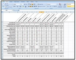 Awesome Comparison Chart For Decision Making Spreadsheet Template Excel Spreadsheets Templates Excel Templates