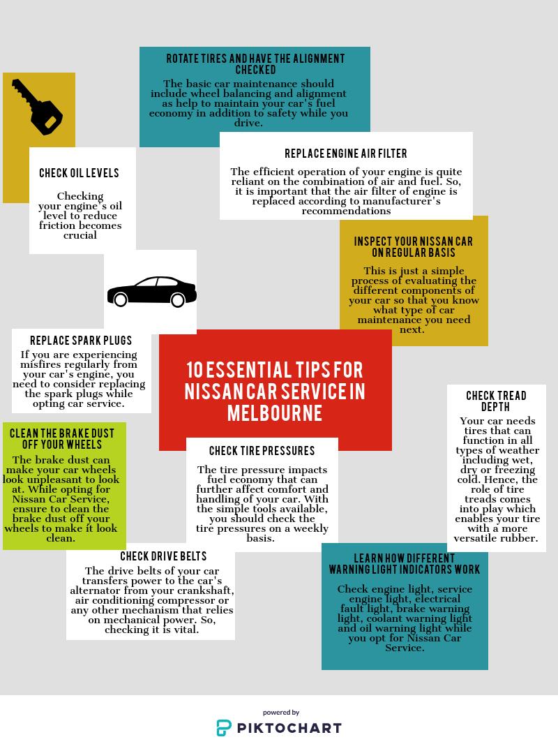 Service & Repairs Car fuel, Nissan, Fuel economy