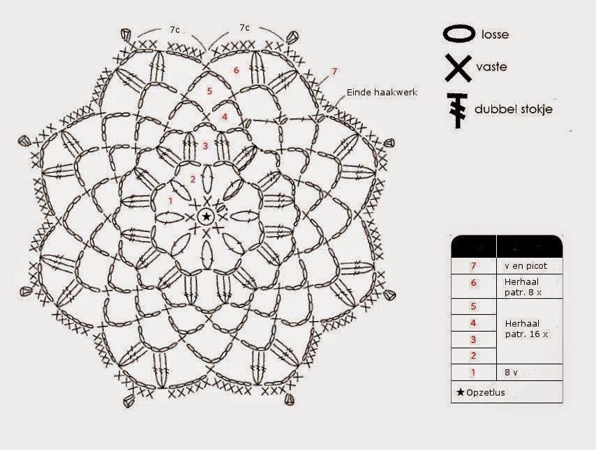 Patrones de grannys octogonales... posavasos y algo más | Crochet y ...