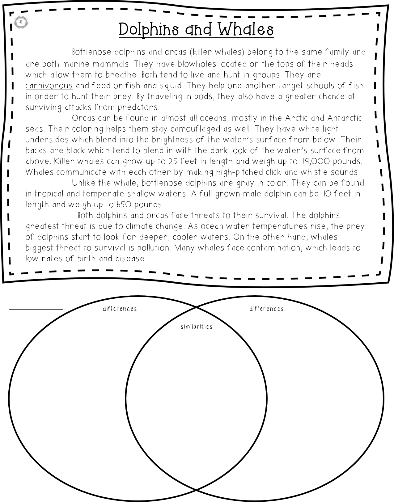 grade 2 venn diagram worksheets baldor motor wiring diagrams single phase short informational passages to teach students how