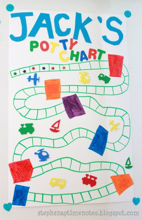 I have been looking at potty charts This is my favorite one Once - pick chart