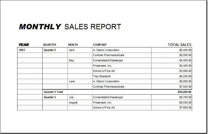 Monthly Sales Report Template Download At HttpWwwBizworksheets