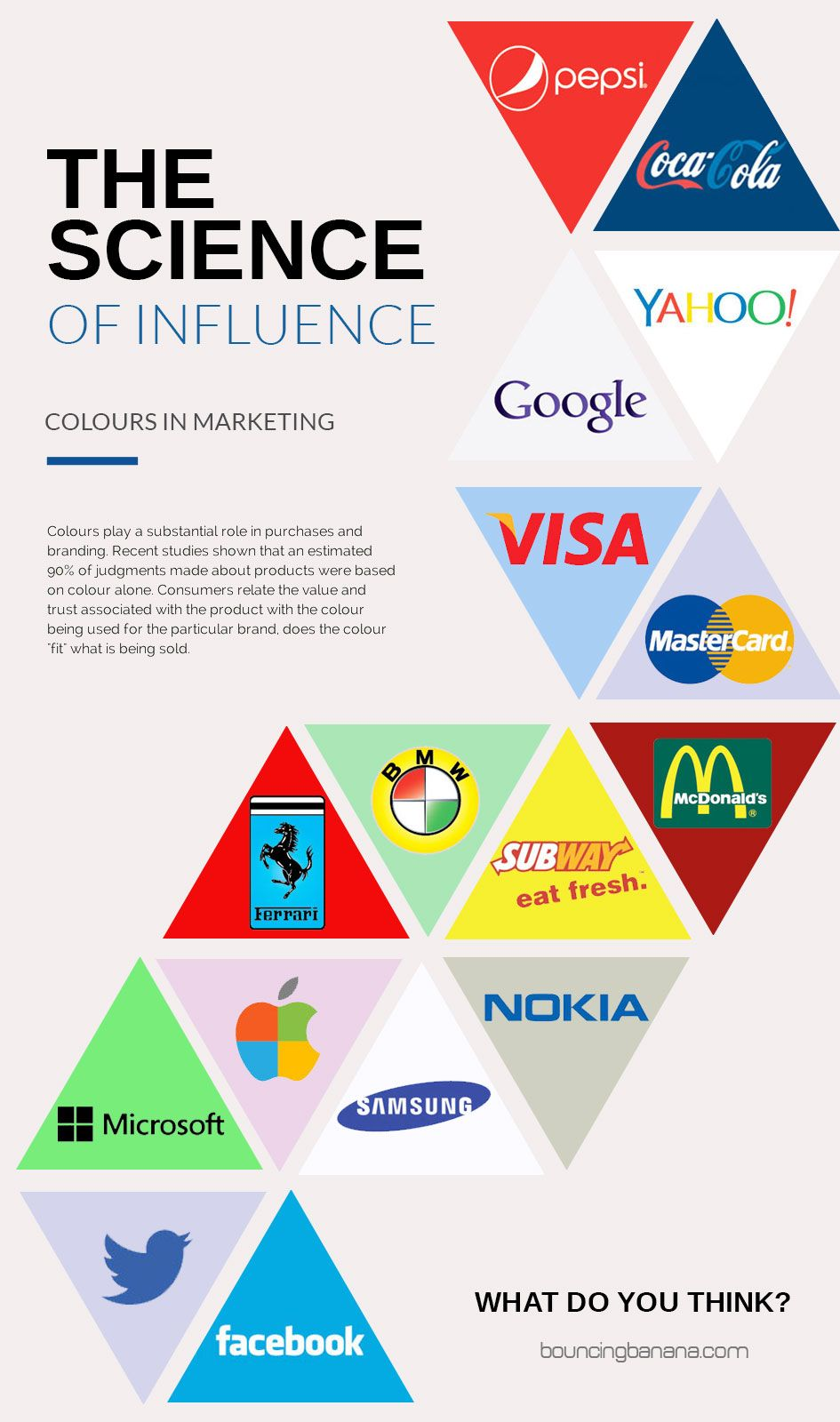 Colour Theory applied to branding and marketing